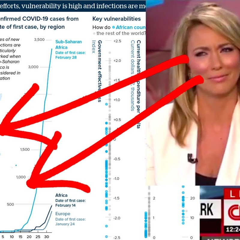CNN Can't Believe Africa is Doing Better Against Coronavirus than the West
